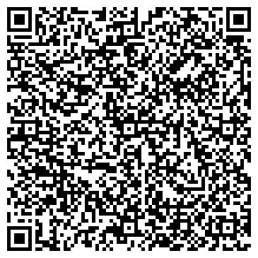 QR-код с контактной информацией организации СТАВРОПОЛЬТЕПЛОЭНЕРГО, ЗАО