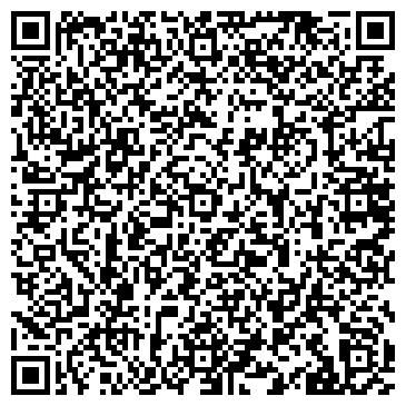 QR-код с контактной информацией организации Ставропольская епархия