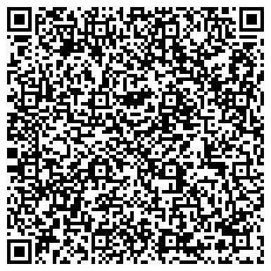 QR-код с контактной информацией организации АВТОРЕСУРСЫ САЛОН ЗАКАЗОВ ЧП ПОЛОУСОВ Д.П.
