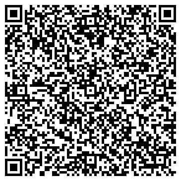QR-код с контактной информацией организации ПЕРВЫЙ ОКРУЖНОЙ ДОМ ПОГРАНИЧНИКА