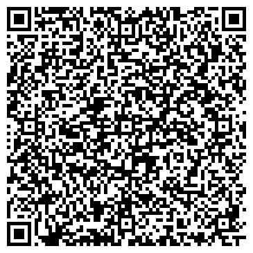 QR-код с контактной информацией организации СТАВРОПОЛЬСКИЕ ПАРКИ КУЛЬТУРЫ И ОТДЫХА