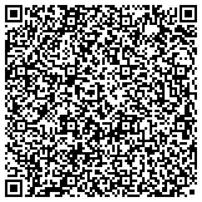 QR-код с контактной информацией организации Патриотический портал Ставропольского края pobeda26.ru