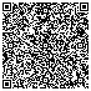 QR-код с контактной информацией организации МАСТЕРСКАЯ ЧП СУРМАЧЕВСКИЙ