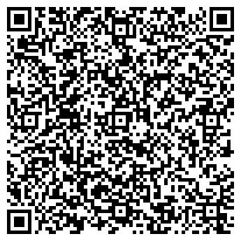 QR-код с контактной информацией организации ЗЕРНОПРОДУКТ, ОАО