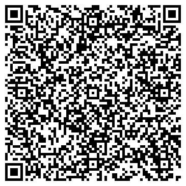 QR-код с контактной информацией организации КАВКАЗ-ГЕЛИОС КОММЕРЧЕСКИЙ БАНК