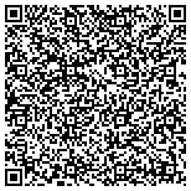 QR-код с контактной информацией организации ИННОВАЦИОННЫЙ БАНК ЭКОНОМИЧЕСКОГО СОТРУЖНИЧЕСТВА