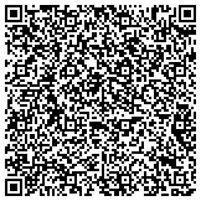 QR-код с контактной информацией организации ОАО ЭЛЕКТРОГОРСКИЙ НАУЧНО-ИССЛЕДОВАТЕЛЬСКИЙ ЦЕНТР ПО БЕЗОПАСНОСТИ АЭС
