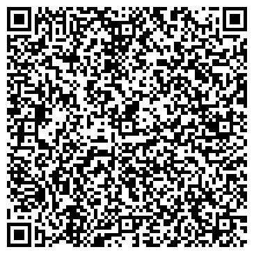 QR-код с контактной информацией организации Е1S - ГОТОВЫЕ СЕРВЕРНЫЕ РЕШЕНИЯ