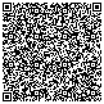 QR-код с контактной информацией организации ЦНИИ АТОМИНФОРМ (НАУЧНО-ТЕХНИЧЕСКИЙ ЦЕНТР НОВОСИБИРСКИЙ ФИЛИАЛ ЦНИИАТОМ ИНФОРМ)