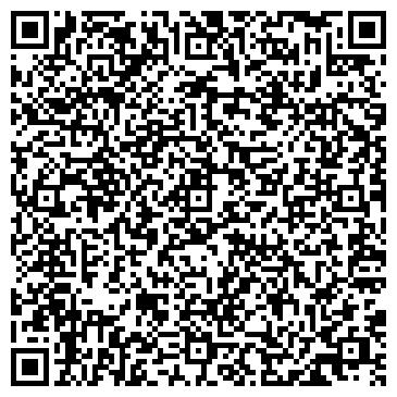 QR-код с контактной информацией организации НОВОСИБИРСКИЙ ЗАВОД ДВПО