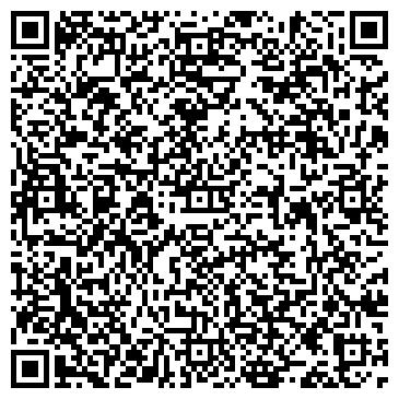 QR-код с контактной информацией организации ЕВРОПЕЙСКАЯ САНТЕХНИКА