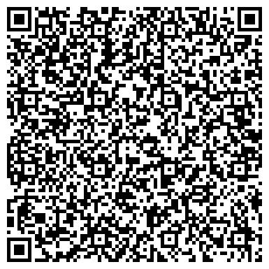 QR-код с контактной информацией организации ООО МИЛАВИЦА-НОВОСИБИРСК ТД