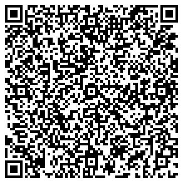 QR-код с контактной информацией организации МОЛОЧНАЯ КУХНЯ ПОЛИКЛИНИКИ ННЦ СО РАН
