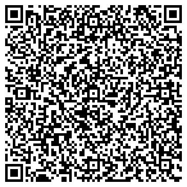 QR-код с контактной информацией организации ДЛЯ САДОВОДОВ МАЛЕНКОВ Е. И., ИП