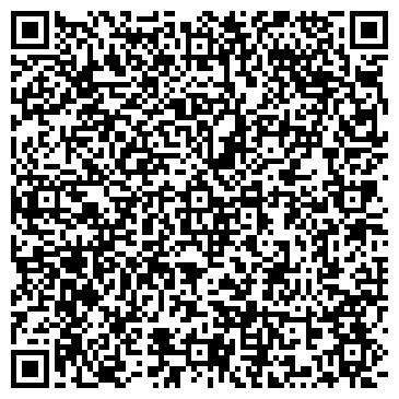 QR-код с контактной информацией организации ПРОДОВОЛЬСТВЕННЫЙ МАГАЗИН, ИП
