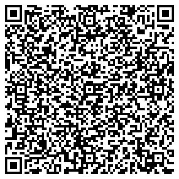 QR-код с контактной информацией организации СИБВО УПРАВЛЕНИЕ ТОРГОВЛИ, ГУП