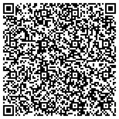 QR-код с контактной информацией организации СИБИРСКАЯ РЫБА МАГАЗИН НОВОСИБИРСКРЫБХОЗ ФГУРПХ