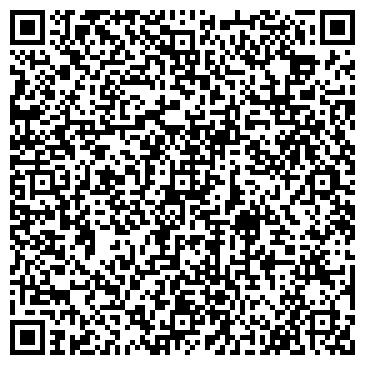 QR-код с контактной информацией организации ТРАНЗИТ-М МАГАЗИН РИНА, ООО