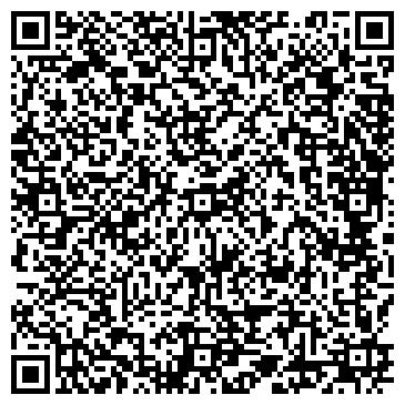 QR-код с контактной информацией организации ЗАО Племзавод «Ирмень»