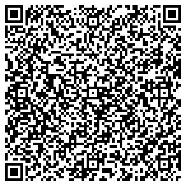 QR-код с контактной информацией организации СИБАВТОПРОМ-ПЛЮС, ООО