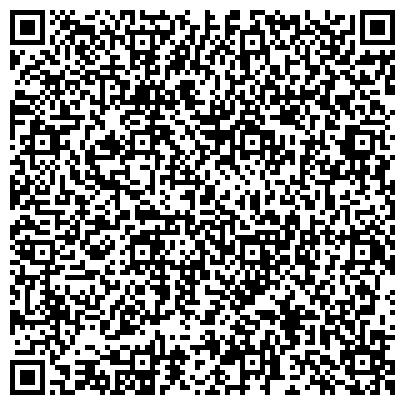 QR-код с контактной информацией организации Городская клиническая больница скорой медицинской помощи № 2