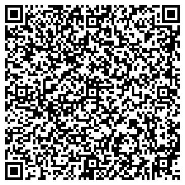 QR-код с контактной информацией организации МЕДСАНЧАСТЬ НОВОСИБИРСКАВТОТРАНС