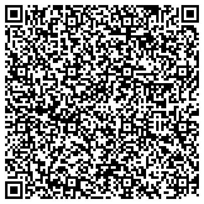 QR-код с контактной информацией организации НОВОСИБИРСКОЕ КОМАНДНОЕ РЕЧНОЕ УЧИЛИЩЕ ИМ. С. И. ДЕЖНЕВА МЕДСАНЧАСТЬ
