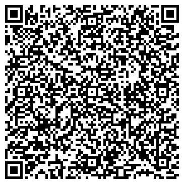 """QR-код с контактной информацией организации ГБУЗ НСО """"Новосибирский областной кожно-венерологический диспансер"""""""