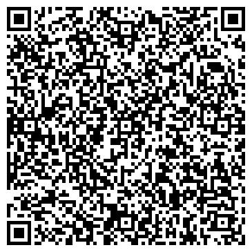 QR-код с контактной информацией организации ТУБЕРКУЛЕЗНЫЙ ГОРОДСКОЙ ДИСПАНСЕР № 5