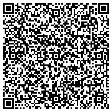 QR-код с контактной информацией организации ЖЕНСКАЯ КОНСУЛЬТАЦИЯ № 2 РОДДОМА № 5