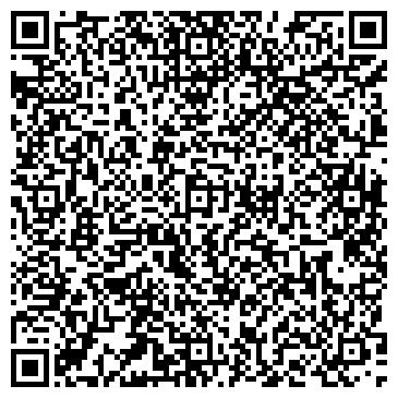 QR-код с контактной информацией организации ЖЕНСКАЯ КОНСУЛЬТАЦИЯ № 2 ЦМСЧ № 25