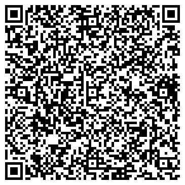 QR-код с контактной информацией организации «Клиника НИИТО»