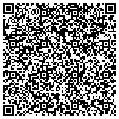 QR-код с контактной информацией организации № 1 КЛИНИЧЕСКАЯ БОЛЬНИЦА ОТДЕЛЕНИЕ ПЕРЕЛИВАНИЯ КРОВИ
