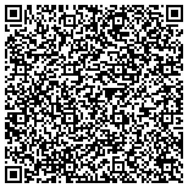 QR-код с контактной информацией организации НОВОСИБИРСКИЙ ЦЕНРТ КРОВИ