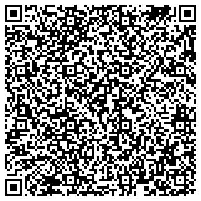 QR-код с контактной информацией организации № 1 МУНИЦИПАЛЬНОЙ КЛИНИЧЕСКОЙ БОЛЬНИЦЫ СКОРОЙ МЕДИЦИНСКОЙ ПОМОЩИ