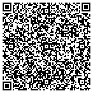 QR-код с контактной информацией организации ЦЕНТРАЛЬНАЯ ОПТИКА, ЧП