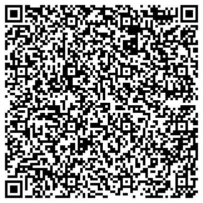QR-код с контактной информацией организации Клиника « Болезни мелких домашних животных»