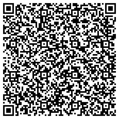 QR-код с контактной информацией организации ВЕТЕРИНАРНЫЙ ПУНКТ ВАКЦИНАЦИИ ЖЕЛЕЗНОДОРОЖНОГО РАЙОНА