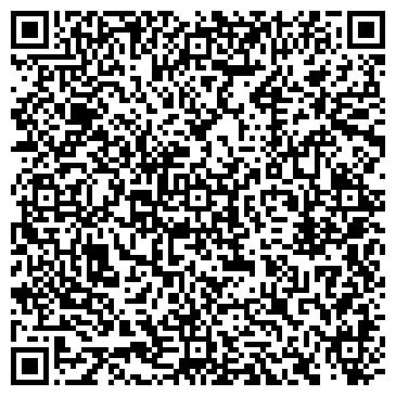 QR-код с контактной информацией организации ЗООВЕТСНАБ НОВОСИБИРСКОЕ ОБЪЕДИНЕНИЕ ГП РФ