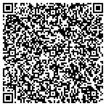 QR-код с контактной информацией организации ЭЛЕКТРОНИКА СЕРВИС НПФ, ООО