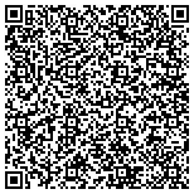 QR-код с контактной информацией организации Новосибирск Энерго Комплекс