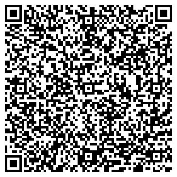 QR-код с контактной информацией организации МЕДТЕХНИКА ДЛЯ ДОМА, ООО