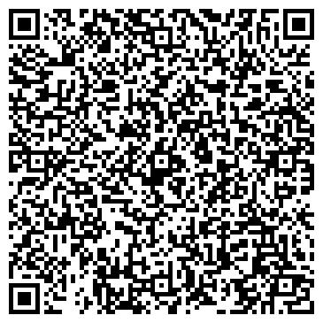 QR-код с контактной информацией организации ООО НОНОЛЕТ КОМПЬЮТЕРЫ И ТЕЛЕКОММУНИКАЦИИ