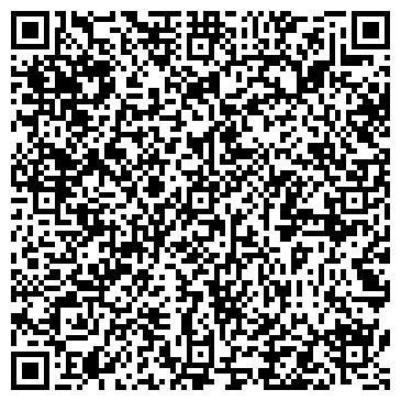 QR-код с контактной информацией организации ЭНЕРГЕТИКА, МИКРОЭЛЕКТРОНИКА, АВТОМАТИКА