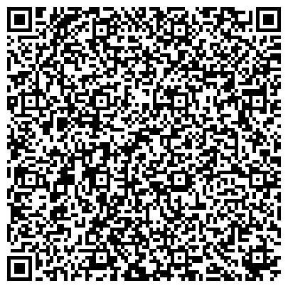 QR-код с контактной информацией организации СИБИРЬ ЭЛЕКТРОТЕХНИЧЕСКИЕ СИСТЕМЫ ОФИЦИАЛЬНЫЙ ПРЕДСТАВИТЕЛЬ В СИБИРИ MITSUBISHI ELECTRIC