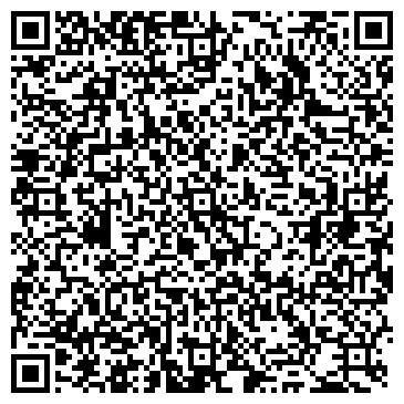 QR-код с контактной информацией организации ЭНЕРГОЦЕНТР ТД, ООО