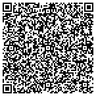 QR-код с контактной информацией организации АВТОМАТИКИ КБ, ООО