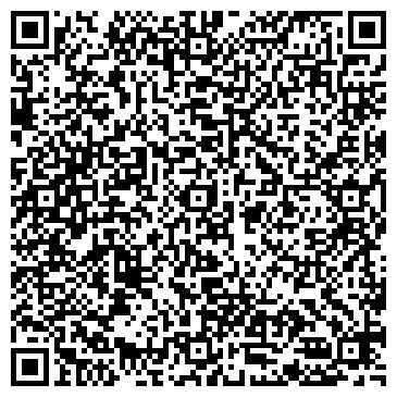 QR-код с контактной информацией организации Новосибирская электротехническая компания