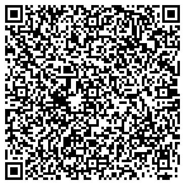 QR-код с контактной информацией организации СИБСЕЛЬМАШ НОВОСИБИРСКОЕ ПО, ОАО