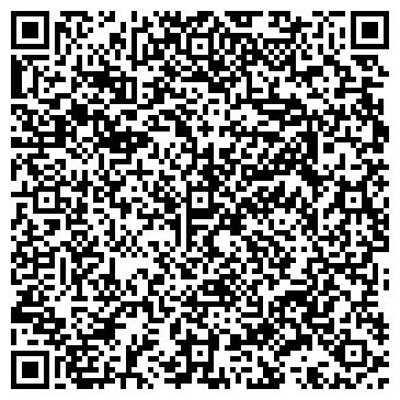 QR-код с контактной информацией организации ТЕРМОСИБ-АГРО, ООО